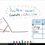 Surface Hubのキラーアプリとなるか?コラボアプリMicrosoft Whiteboard登場